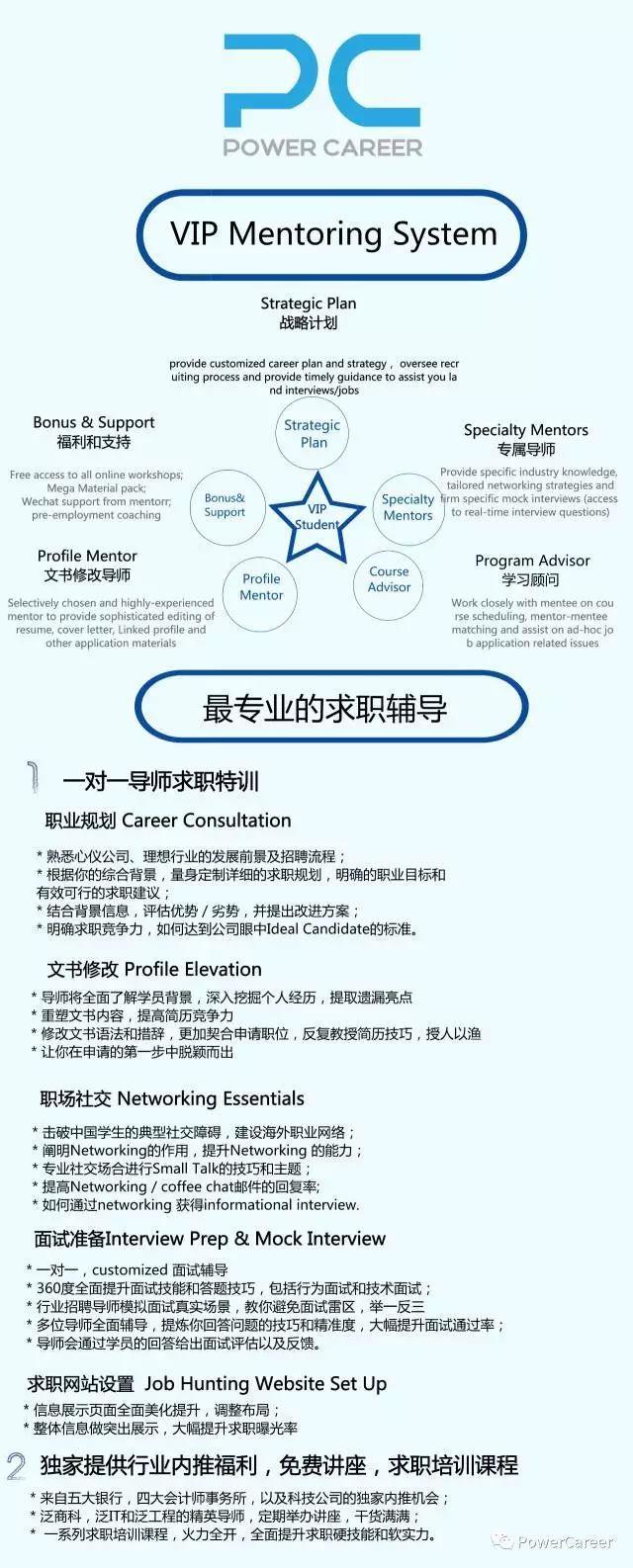 PC Academy | 社交福利课:教你怎样进行高效的Networking-上(二)