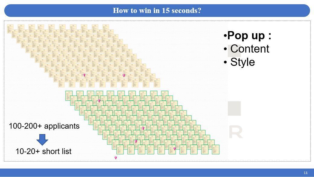 PC Academy | 简历科普讲座:这样写简历,100%拿到面试(十)