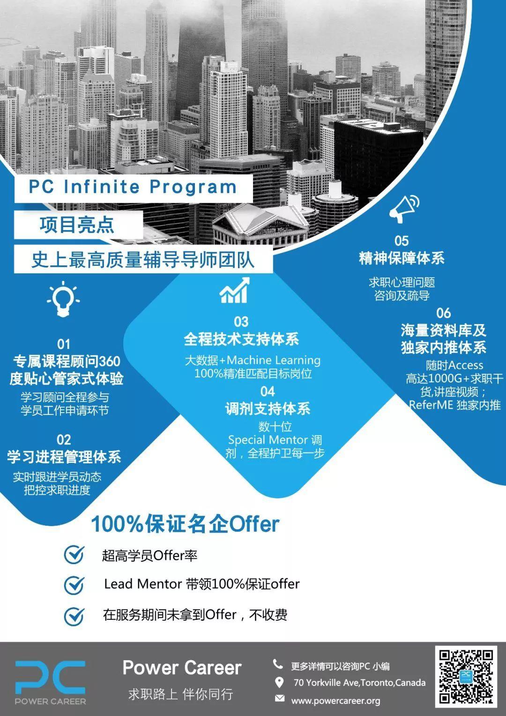 PC Academy | 简历科普讲座:这样写简历,100%拿到面试(七)