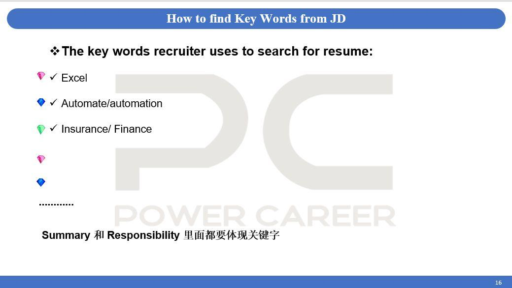 PC Academy | 简历科普讲座:这样写简历,100%拿到面试(十一)