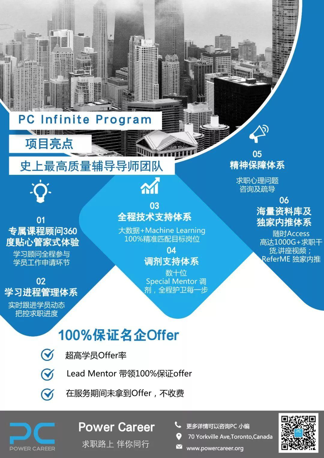 双offer捷报 | 恭喜 Infinite学员斩获 CIBC 中级Developer Permanent Offer!(上)