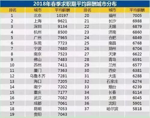 加拿大vs中国生活大对比!附赠:加拿大收入排名前十的专业