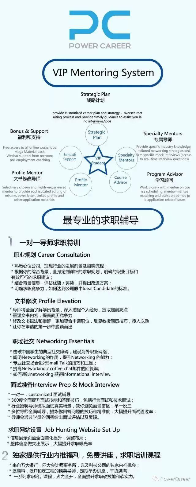 offer 捷报| 恭喜VIP学员斩获北美顶级猎头Randstad Business Analyst Co-op Offer !